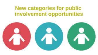 Image: New model for categorising public involvement opportunities